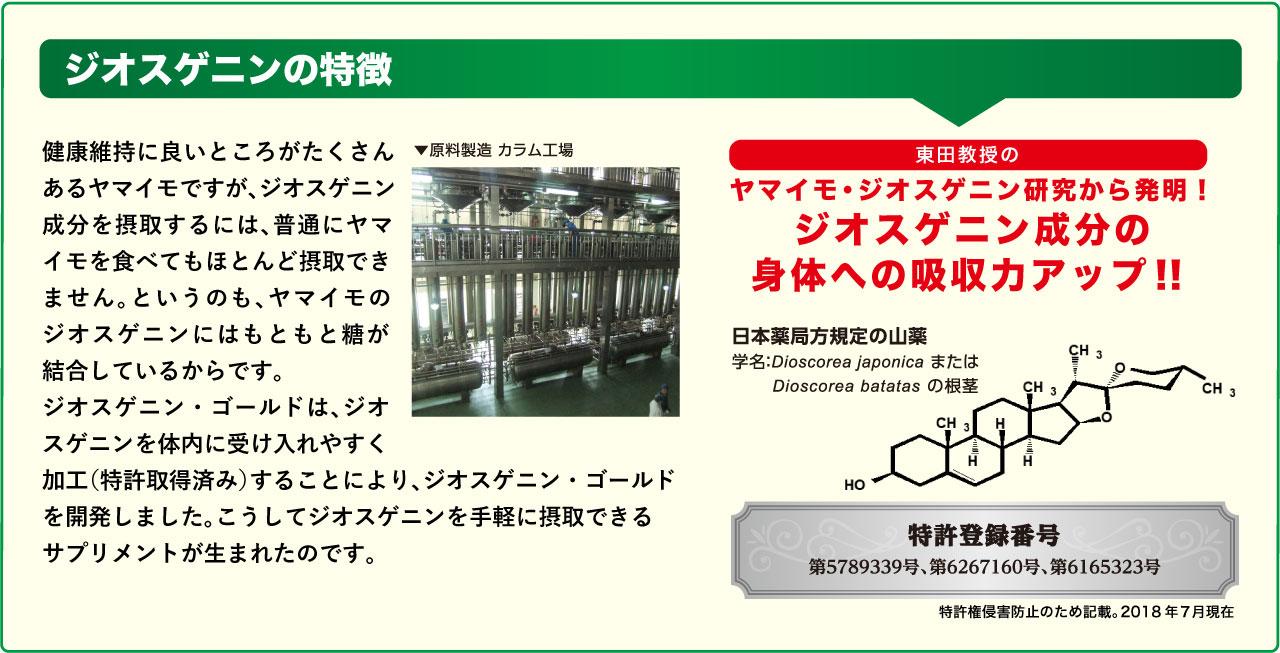 ヤマイモ・ジオスゲニン研究から発明!ジオスゲニン成分の身体への吸収力アップ!!